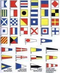 No. 7 International Code of Signal Flag Set - Product Image